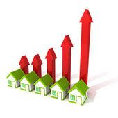 Rostoucí nemovitosti cenu koncepce domu šipky pruhový graf