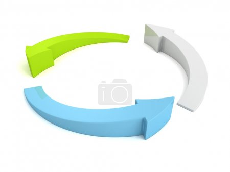 Photo for Recycle icon green blue cycled arrows - Royalty Free Image