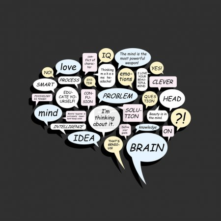 Brain from text balloons