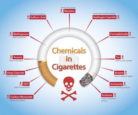 Quit Smoking, Stop Smoking - Poster Template