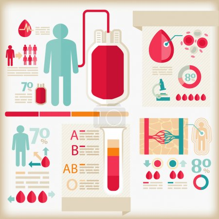 Info-graphics of healthcare