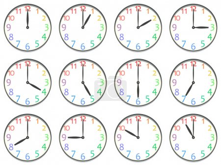 Variation of the clock