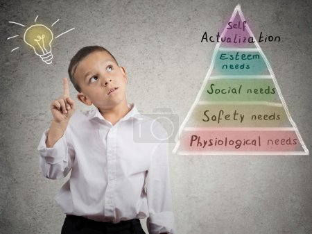 Boy ona backgound of Maslows pyramid