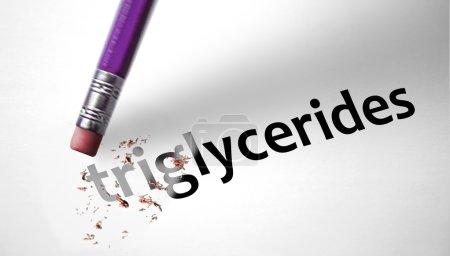 Eraser deleting the word Triglycerides...