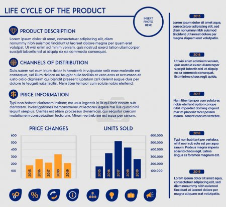 Products life cycle - presentation business template
