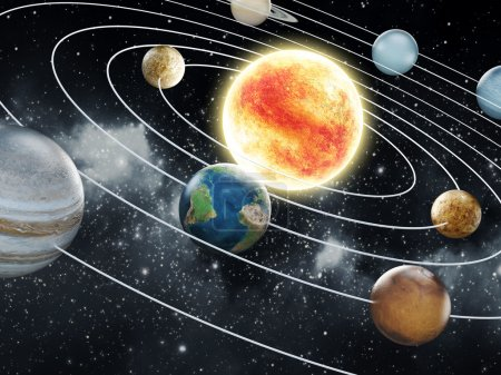 Solar system with eight planets....