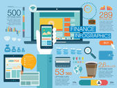 Set of flat design vector illustration concepts for website layout mobile phone services and apps and computer tablet services and apps Concepts finance infographic
